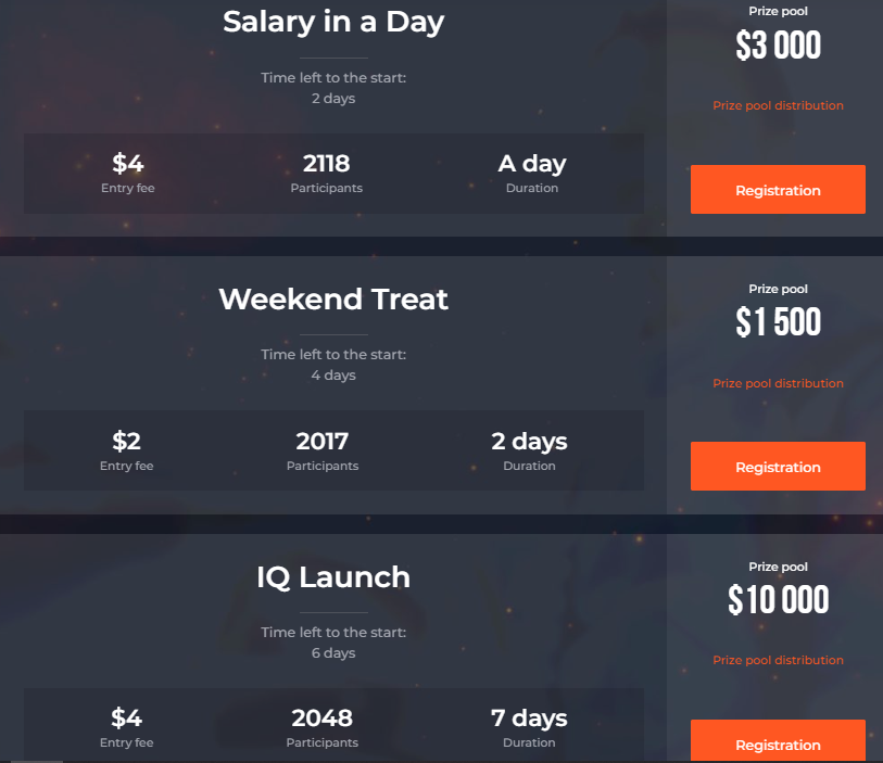 Kejohanan Dagangan IQ Option- Kumpulan Hadiah sehingga $ 50,000